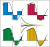 Introduction to Numerical Analysis: Lecture Notes
