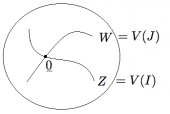 K-theory for C*-algebras, and Beyond