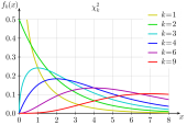 Introduction to Probability and Statistics: Lecture Notes & Exercises