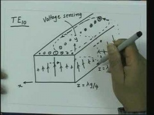 Transmission Lines and Electromagnetic Waves