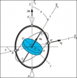 Aerospace Dynamics: Lecture Notes