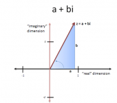 Complex Numbers with Mathematica: Complex Arithmetic, Methods, and Geometric Interpretations
