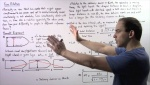 Modern Physics AK Lectures: Special Relativity
