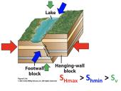 Introduction to Energy Geomechanics