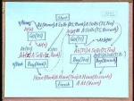 Artificial Intelligence with Prof. P. Dasgupta