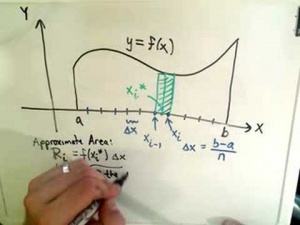 Calculus Videos: Integration