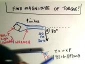 Calculus Videos: Multivariable Calculus
