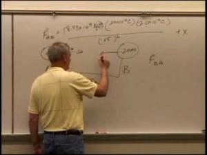 Physics 220: General Physics II