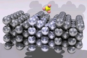 3.320 Atomistic Computer Modeling of Materials