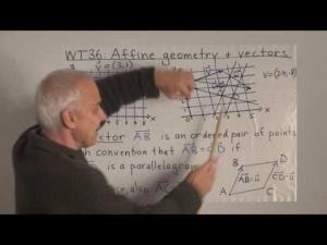 Rational Trigonometry