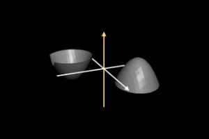 Calculus III: Vector Calculus & Differential Equations