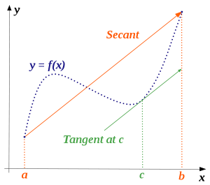 Real Analysis I with Prof. Su