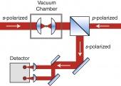 Quantum Physics I