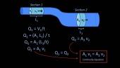 Fluid Mechanics in Medicine