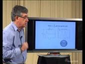 Introductory NMR & MRI