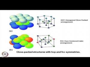 Advanced Ceramics for Strategic Applications