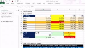 Comprehensive Excel 2013: Basics To Advanced