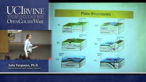 Introduction to Earth System Science