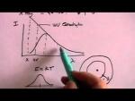 Quantum Mechanics Lessons from DrPhysicsA