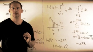 Calculus with Dr. Bob III: Log, Exponential and Inverse Trig Functions