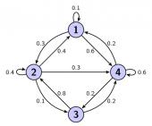 Basic LaTeX Drawing Using TikZ