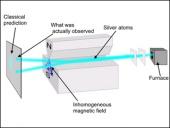 Quantum Physics II