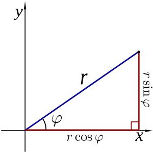 Pre-Calculus 10: Polar Coordinates