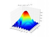 Graphing in Python with Matplotlib