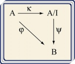 Basic Algebraic Geometry: Varieties, Morphisms, Local Rings, Function Fields and Nonsingularity