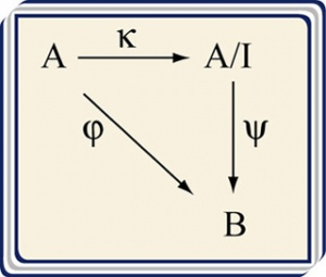 Basic Algebraic Geometry: Varieties, Morphisms, Local Rings, Function Fields and Nonsingularity