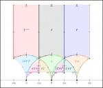 Elliptic Curves Lecture Notes
