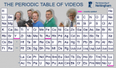 The Periodic Table of Videos (2010)