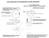 Voyager Golden Record Diagram (5 Sep 1977)
