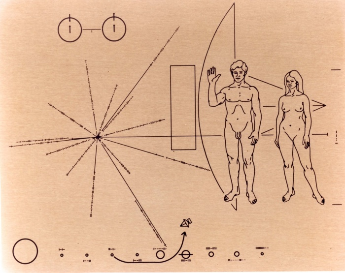 The Pioneer plaques are a pair of gold-anodized aluminum plaques which were placed on board the 1972 Pioneer 10 and 1973 Pioneer 11 spacecraft, featuring a pictorial message, in case either Pioneer 10 or 11 are intercepted by extraterrestrial life. The plaques show the nude figures of a human male and female along with several symbols that are designed to provide information about the origin of the spacecraft. The Pioneer spacecraft were the first human-built objects to leave the solar system. The plaques were attached to the spacecraft's antenna support struts in a position that would shield them from erosion by stellar dust.  The Voyager Golden Record, a much more complex and detailed message using (then) state-of-the-art media, was attached to the Voyager spacecraft launched in 1977. The original idea, that the Pioneer spacecraft should carry a message from humankind, was first mentioned by Eric Burgess when he visited the Jet Propulsion Laboratory in Pasadena, California during the Mariner 9 mission. He approached Carl Sagan, who had lectured about communication with extraterrestrial intelligences at a conference in Crimea. Sagan was enthusiastic about the idea of sending a message with the Pioneer spacecraft. NASA agreed to the plan and gave him three weeks to prepare a message. Together with Frank Drake he designed the plaque, and the artwork was prepared by Sagan's then-wife Linda Salzman Sagan.  The first plaque was launched with Pioneer 10 on March 2, 1972, and the second followed with Pioneer 11 on April 5, 1973.  Physical properties  * Material: 6061 T6 gold-anodized aluminum * Width: 229 mm (9 inches) * Height: 152 mm (6 inches) * Thickness: 1.27 mm (0.05 inches) * Mean depth of engraving: 0.381 mm (0.015 inches) * Mass: approx. 0.120 kilograms  Source: Wikipedia