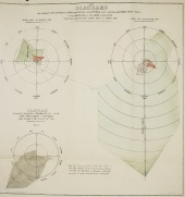 Florence Nightingale's 'coxcomb' diagram
