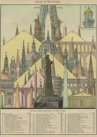 The Notable High Buildings of the World (1896)