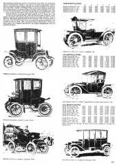 Detroit Electric (Anderson electric car): Models 1908-1912