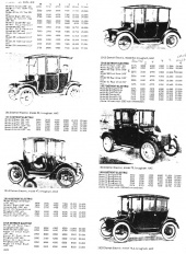 Detroit Electric (Anderson electric car): Models 1913-1915