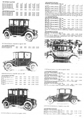 Detroit Electric (Anderson electric car): Models 1919-1930