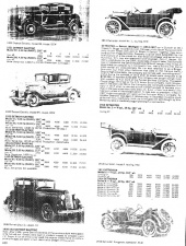 Detroit Electric (Anderson electric car): Models 1931-1936