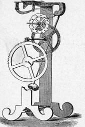 Galileo's Life, 1602: Pendulum