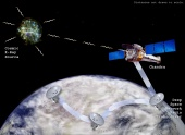Chandra and the Deep Space Network