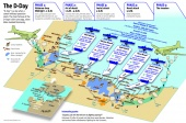 D-Day Graphic Timeline: The Invasion of Normandy (06/06/1944)