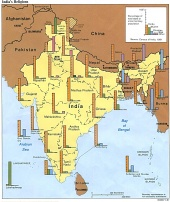 India Religions (1981)