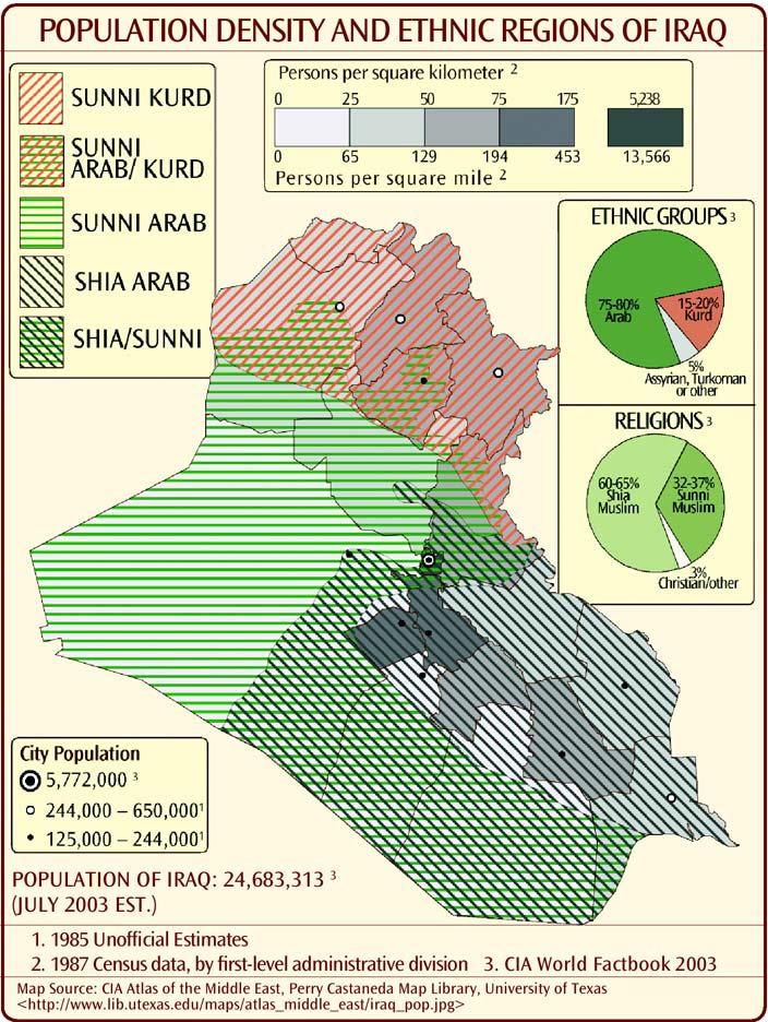 Iraq Demographics Religious Ethnic Regions And Population - World religious demographic map