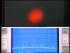 Laser fundamentals II: Laser transverse modes