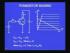 Transistor Biasing
