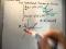 Fundamental Theorem for Gradients