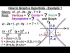 How to Graph a Hyperbola - Ex. 1