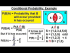 Conditional Probability - Example